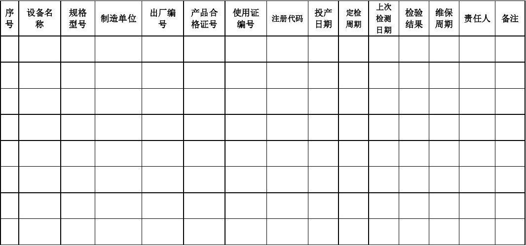 昭通市开展特种设备安全监察工作爱彩秒速赛车