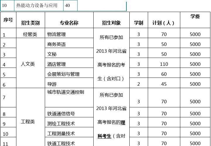 河北省2013专业单招高职和学校汇总本书高中学数学青海几图片