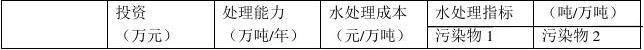 北京交通大学(942管理运筹学考研真题2008)