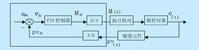闭环控制的定义、原理及评价