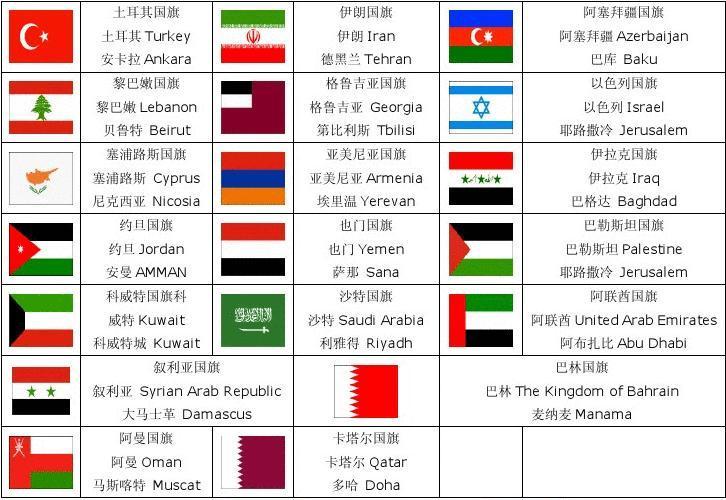 亚洲各国的国旗_史上最全世界各国国旗首都中英文对照(大洲分