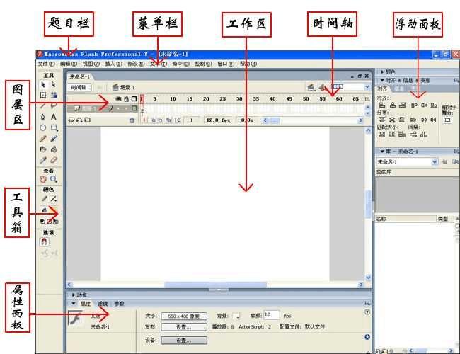 (一)编辑界面 当首次启动flash8软件时会出现一个开始页,单击