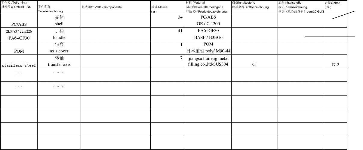 首批样件检验报告中德电子版--_EMPB-Chin-deutsc h-elektr1_Z_Example EN(1)