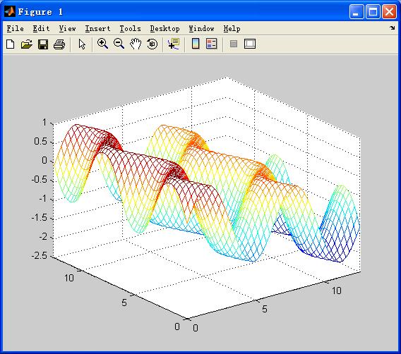matlab-三维曲面的自动绘制模板海报设计电子图片