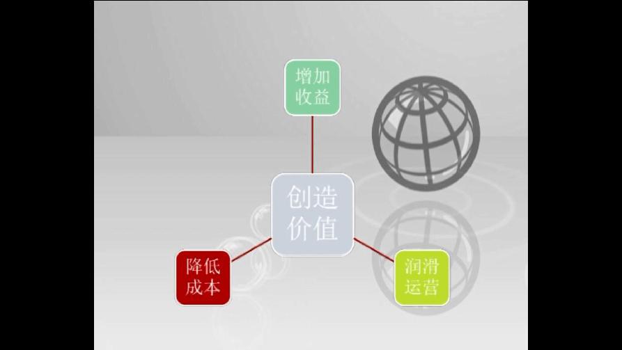 华闻传媒股票:华宝实业基金有限公司