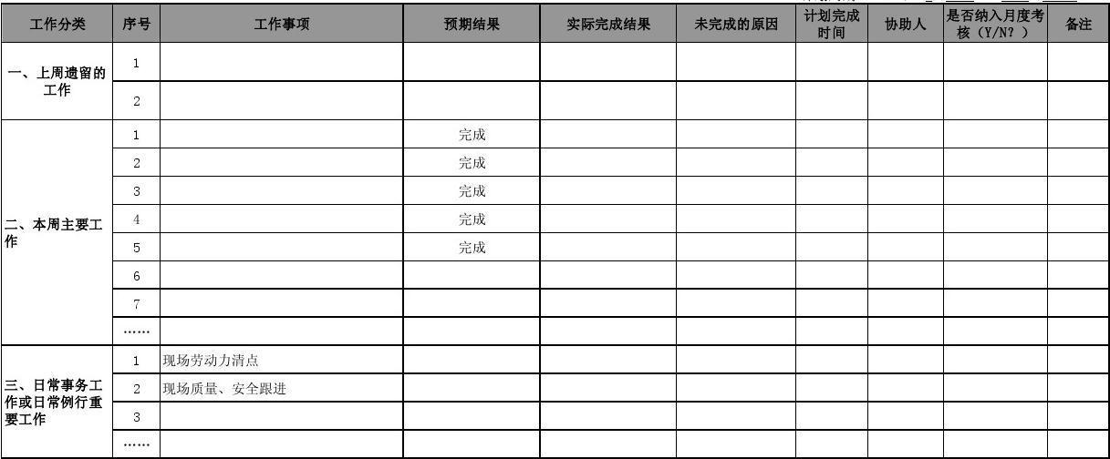 个人工作周计划表_第一周工作计划表模板_word文档在线阅读与下载_无忧文档