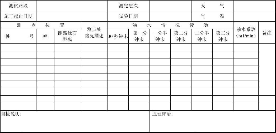 D02-003路面渗水试验检测记录表
