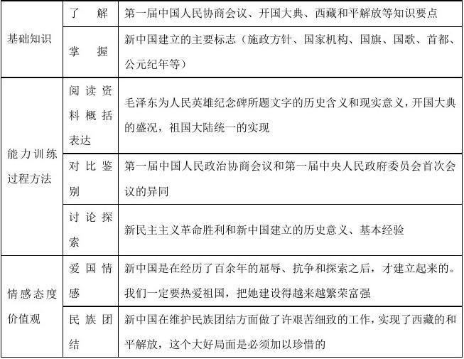 1.1中国高中站起来了年级3新人教版八下册教案什么v高中军人民.吗打枪要图片