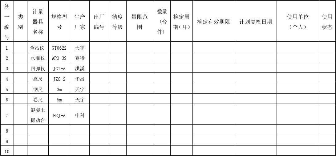 中国建筑监控,测量仪器台账