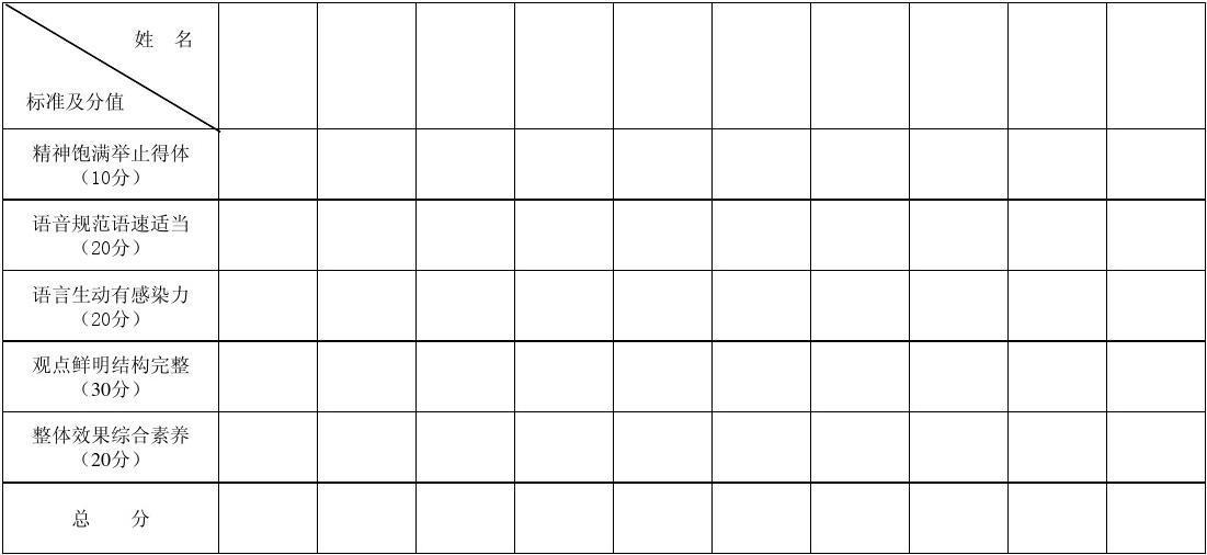 幼儿园区域评比表_幼儿园教师演讲比赛评分表_word文档在线阅读与下载_免费文档