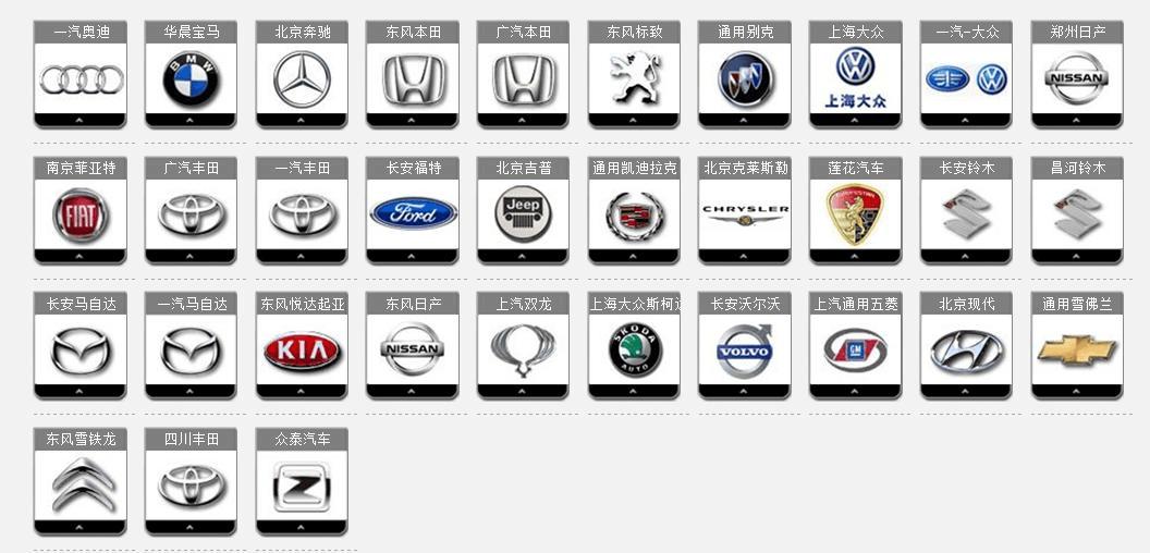 汽车市场营销课件_合资品牌汽车_word文档在线阅读与下载_免费文档