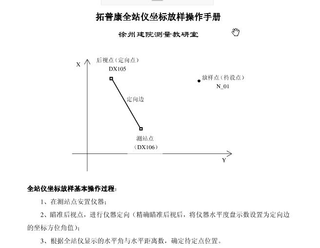 拓普康全站仪坐标放样操作手册徐州建院测量教