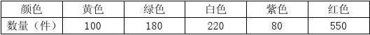 安徽省马鞍山博望中学、乌溪中学2013届九年级数学联考试题 沪科版
