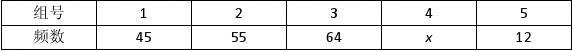 广西柳铁一中2014届高三上学期第一次月考数学文试题