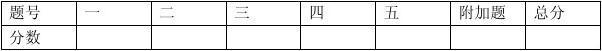 2008年辽宁省大连市初中毕业升学统一考试数学试题及答案(word版)