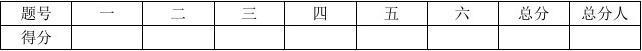 洪雅县七年级(上)期末教学质量检测数学试题2015年1月