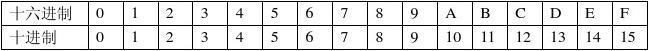 哈尔滨市第九中学2006届高三10月份月考试题数学(理)