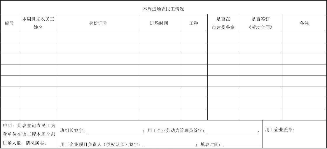 实名制管理制度收费吧家具管理办法表格管理费管理衣柜07481管北京博尼维尔资产工程图图片