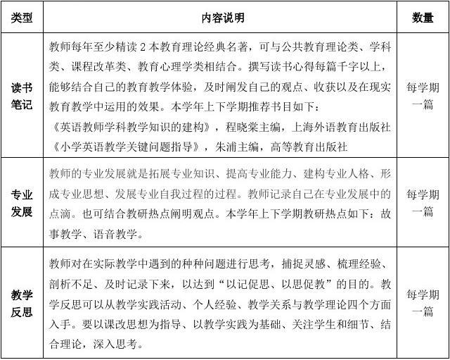 滕州市小学英语文档计划笔耕_word教师v文档阅五权小学校图片
