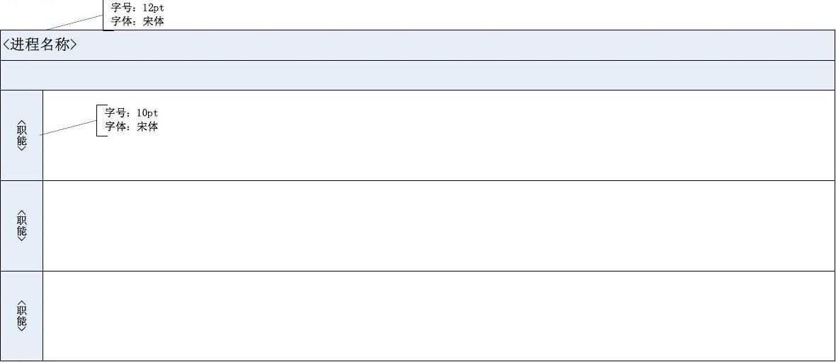 流程图绘制规范模板_word文档在线阅读与下载图片