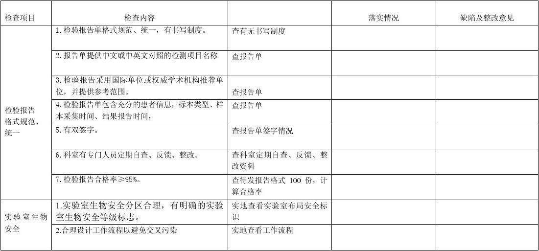 检验科专项检查表(报告格式)