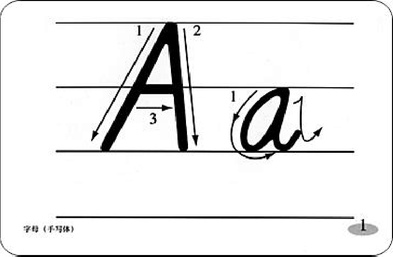 英文字母书写格式图片
