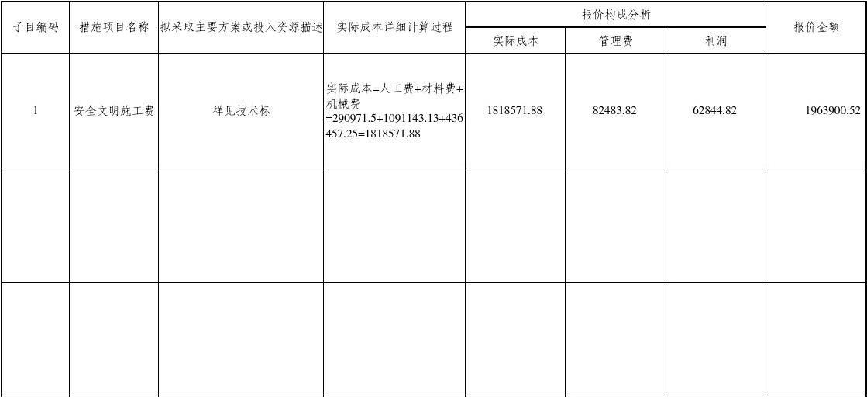项目措施分析组成报价表云县装修公司图片