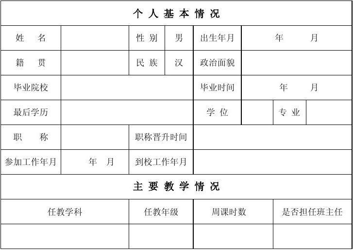 獐沟中学教师个人业务档案信息登记表