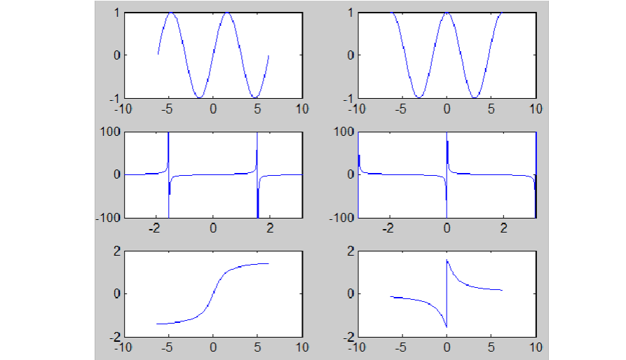 Matlab图形绘制经典案例五金冲压模具设计lisp图片