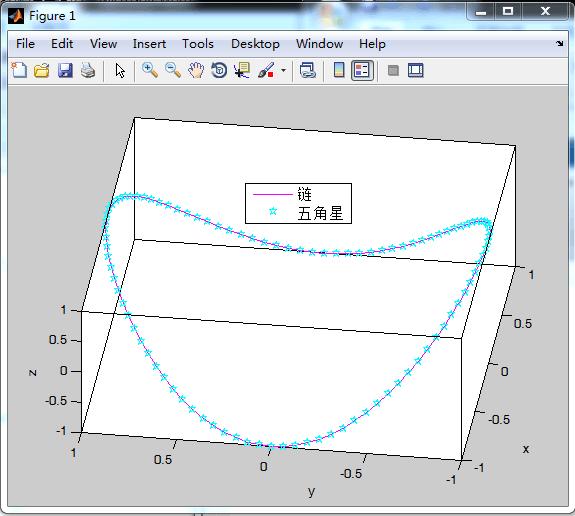 4MATLAB三维、二维海峡的绘制图形杯建筑设计图片