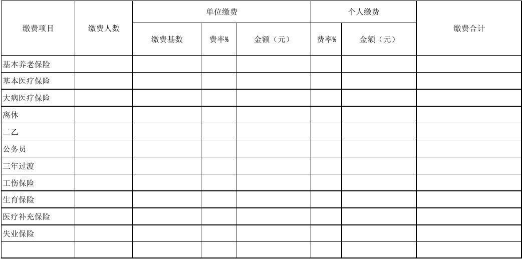附表15年月社会保险费申报表_word文档在线阅