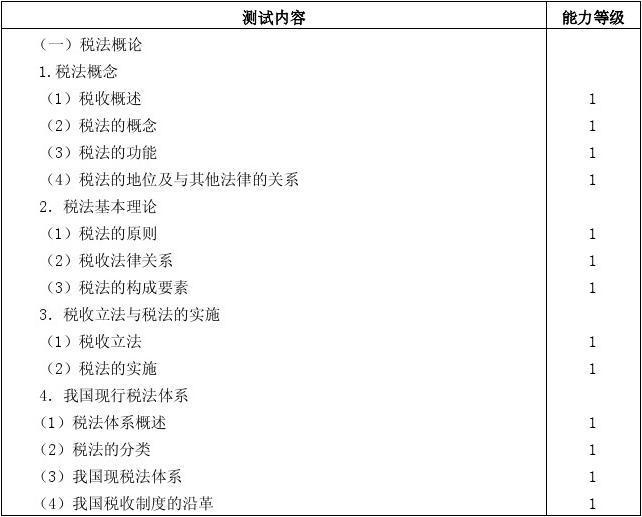 2012注册会计师税法考试大纲答案