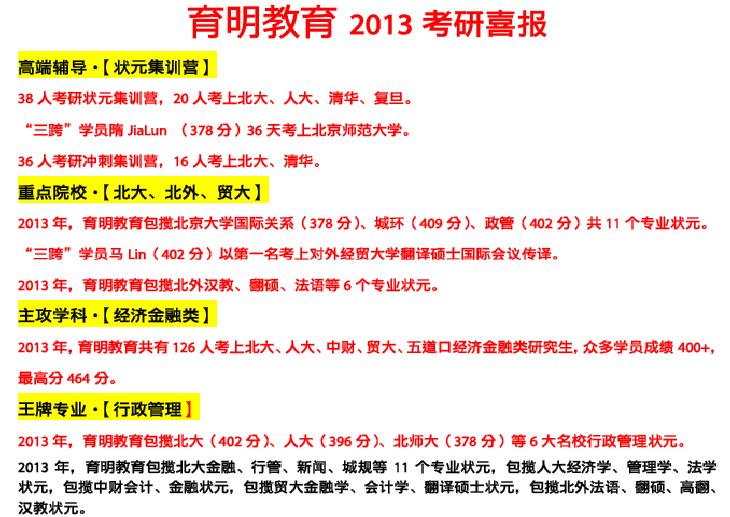 育明考研:北京大学图书馆学考研历年真题(2003—2011)