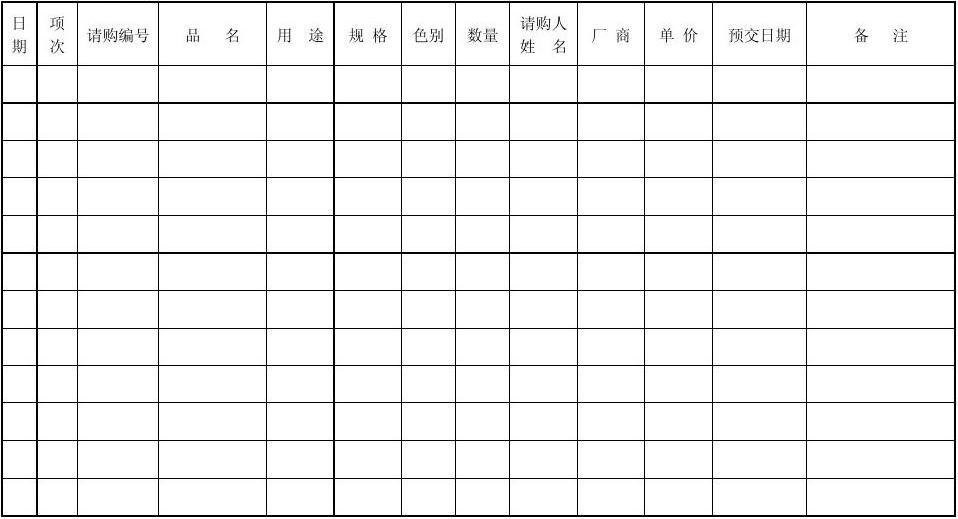 三客优a片_文档网 所有分类 表格/模板 表格类模板 请购物品登记表  三客优 http