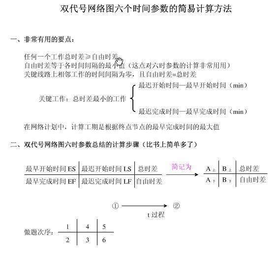 双代号网络图六个时间参数的简易计算方法图片
