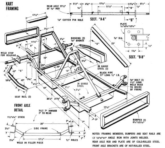 卡丁车设计图纸