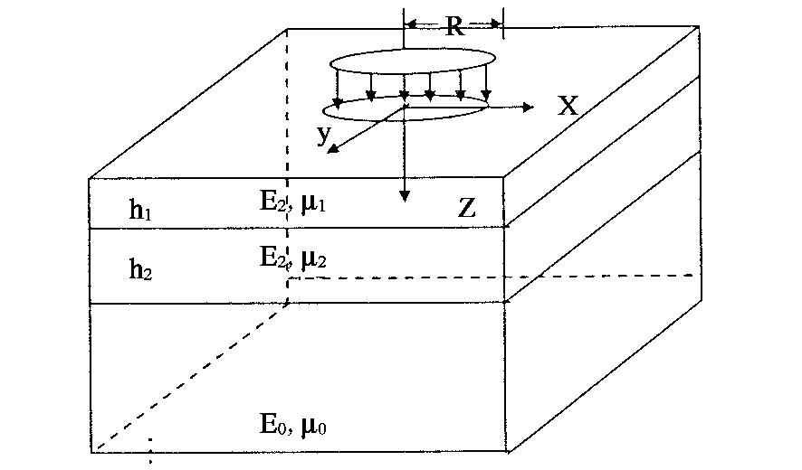 ANSYS在道路路面结构计算中的应用