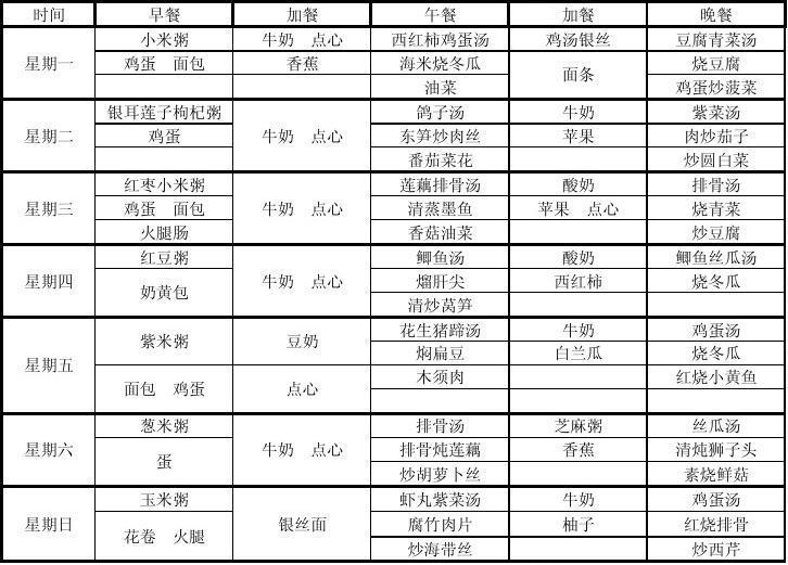 月嫂营养配餐食谱表