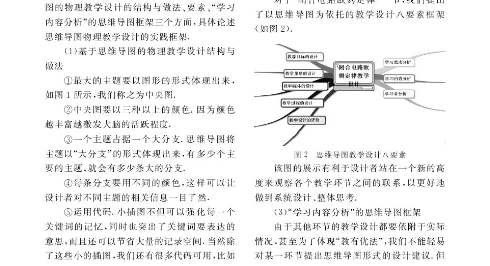 基于教案导图的思维教学设计探讨_以_v教案电第六章同步电机物理图片