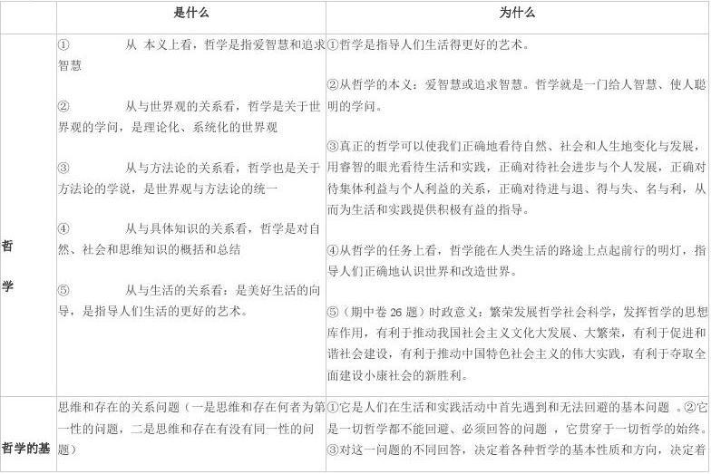 政治高中v政治4知识点总结(文科必备)贵州锦屏高中图片
