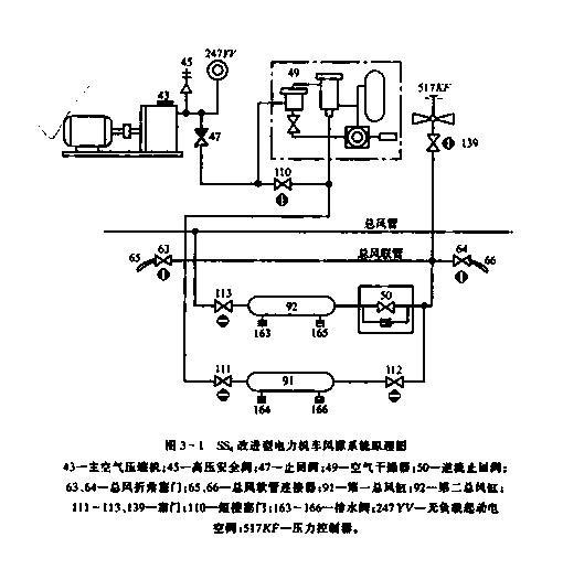 试述109型机车分配阀的基本作用原理图片