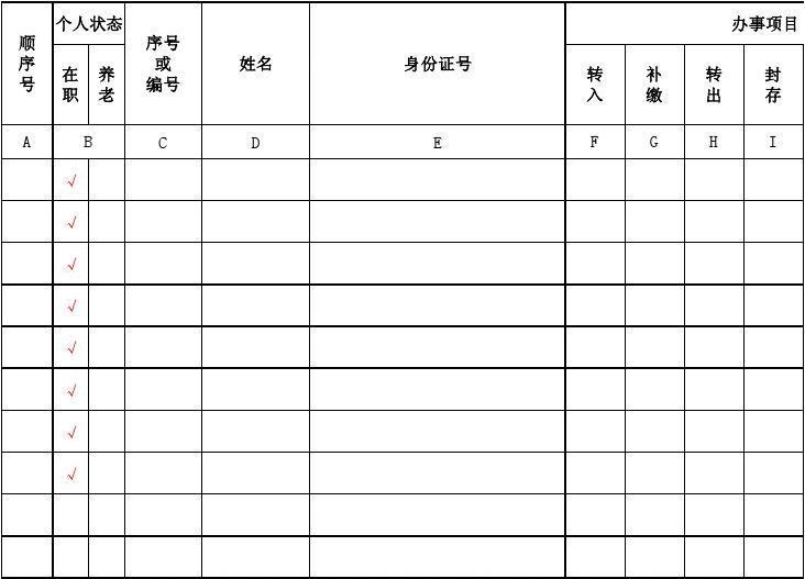 车险业务员工作总结.doc   豆丁网