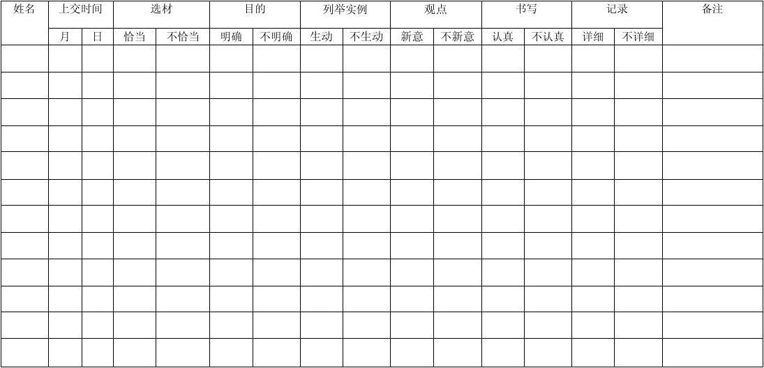 桂东县幼儿园教育笔记检查登记表