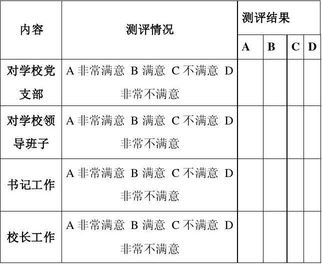 塔孜洪乡中小学满意度测评表