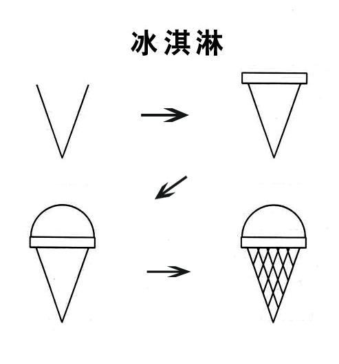简笔画简单画:正方形简笔画38 冰淇淋 荷花 松鼠图片