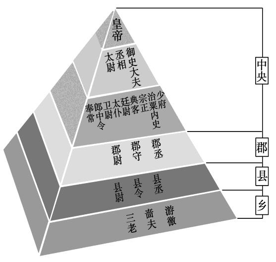 重庆市万州区渤海高中考点中学历史深化与探升学率分水大连高中图片