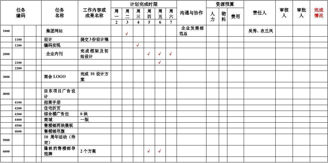 部门月工作总结_计划生活 周工作总结计划表 周工作计划模板 周工作计划表格 部门月