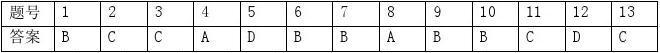 2016年乌鲁木齐地区高三第三次诊断性测验【理科综合】试卷参考答案及评分标准
