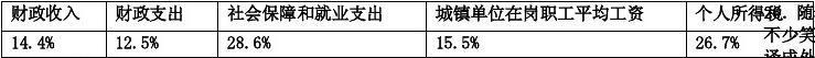 2011――2013年高考北京卷文综政治题及参考答案