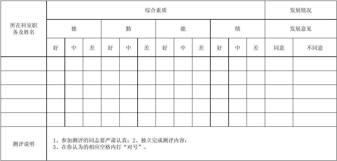 拟发展对象综合素质和民意测评综合统计票